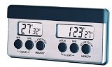 Amco Double Digital Timer
