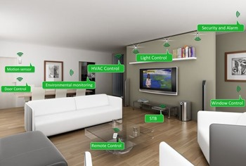 Automatic Bliss - 5 Ways to Make Your Home Life Easier With the Click of a Button